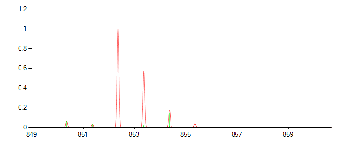 Mass spectrum of C49H56O6N4Fe